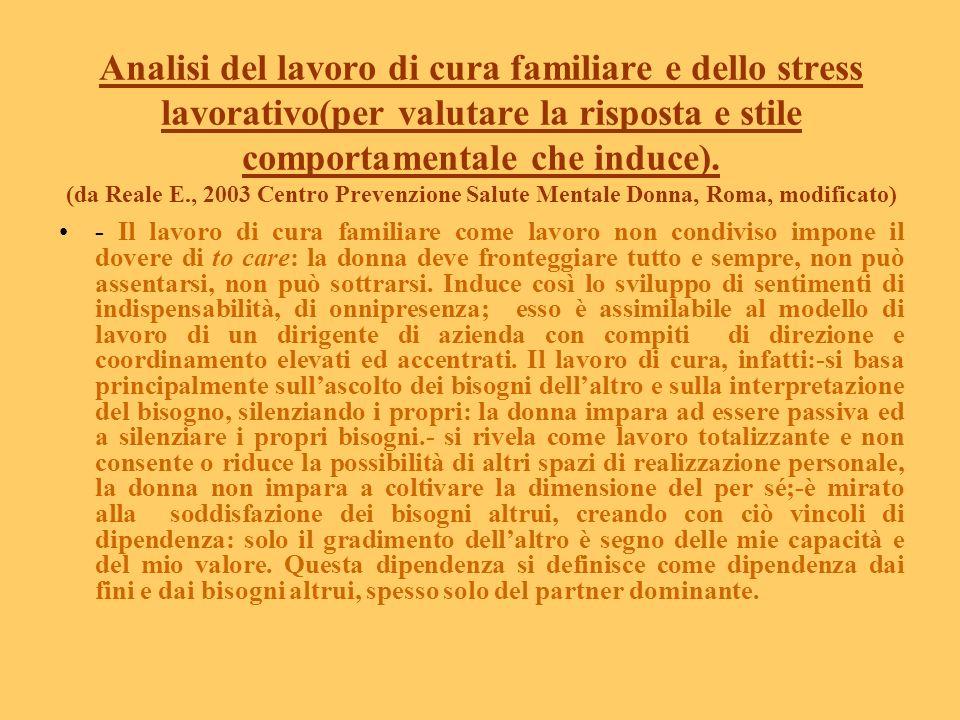 Analisi del lavoro di cura familiare e dello stress lavorativo(per valutare la risposta e stile comportamentale che induce). (da Reale E., 2003 Centro Prevenzione Salute Mentale Donna, Roma, modificato)