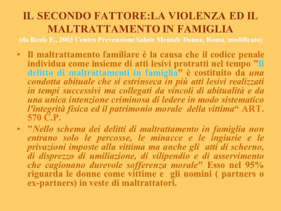 IL SECONDO FATTORE:LA VIOLENZA ED IL MALTRATTAMENTO IN FAMIGLIA (da Reale E., 2003 Centro Prevenzione Salute Mentale Donna, Roma, modificato)