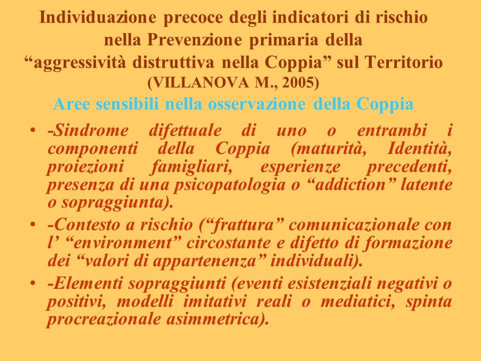 Individuazione precoce degli indicatori di rischio nella Prevenzione primaria della aggressività distruttiva nella Coppia sul Territorio (VILLANOVA M., 2005) Aree sensibili nella osservazione della Coppia