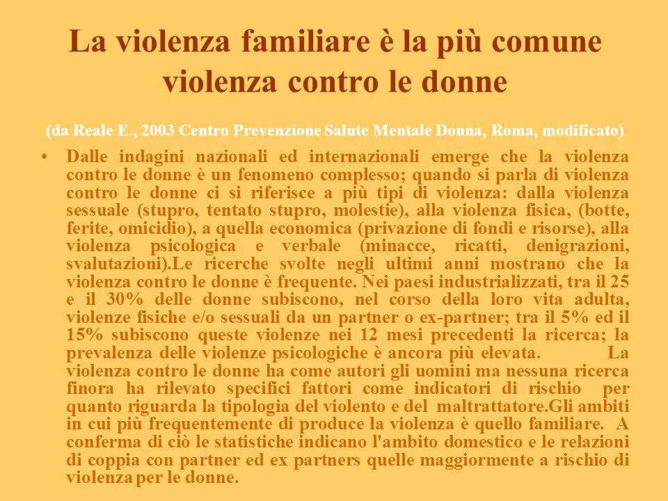 La violenza familiare è la più comune violenza contro le donne (da Reale E., 2003 Centro Prevenzione Salute Mentale Donna, Roma, modificato)