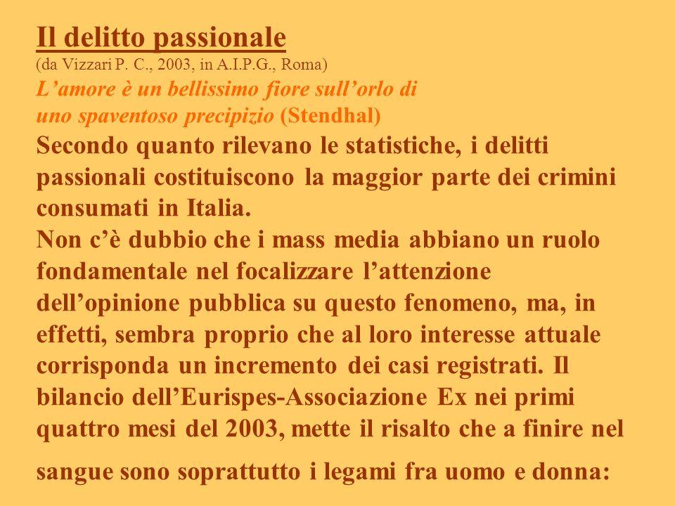 Il delitto passionale (da Vizzari P. C. , 2003, in A. I. P. G