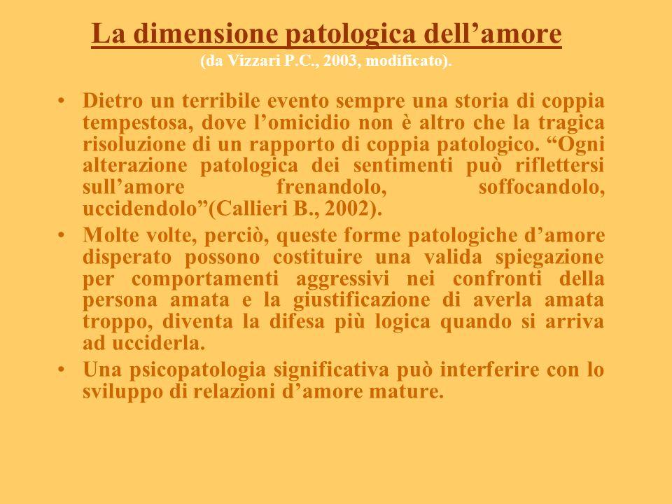 La dimensione patologica dell'amore (da Vizzari P. C