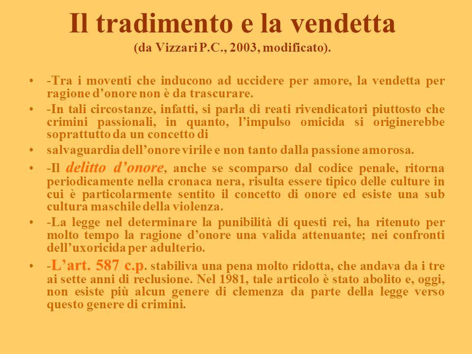 Il tradimento e la vendetta (da Vizzari P.C., 2003, modificato).