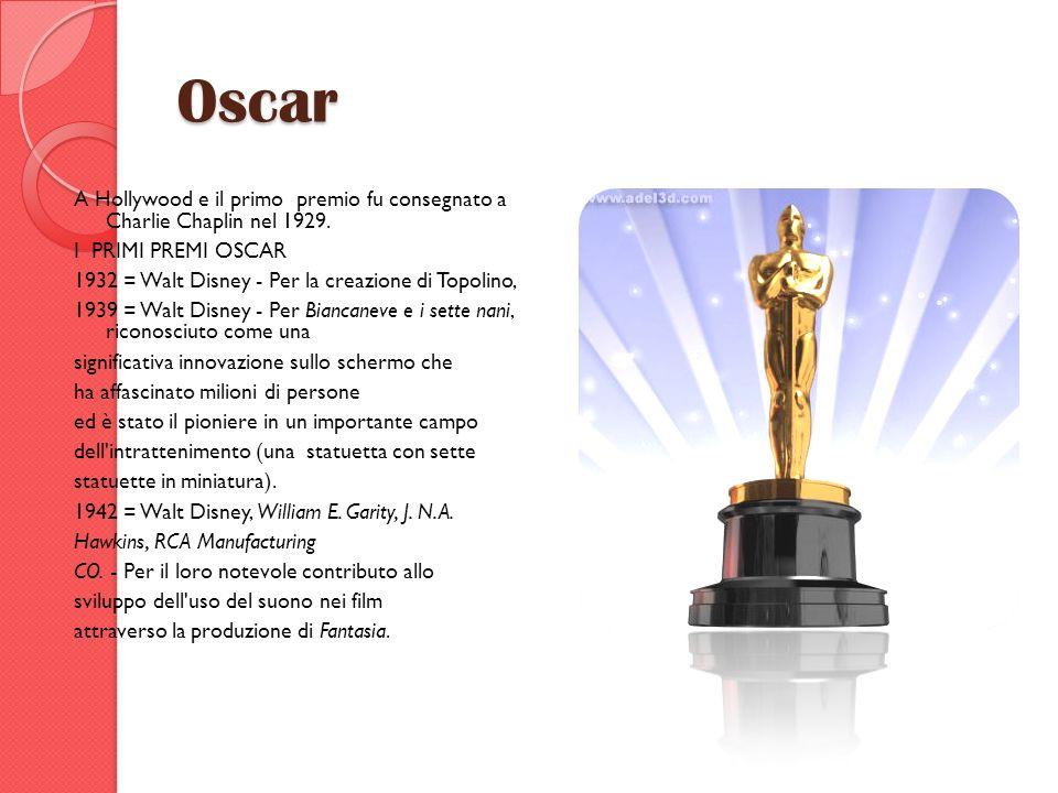 Oscar A Hollywood e il primo premio fu consegnato a Charlie Chaplin nel 1929. I PRIMI PREMI OSCAR.