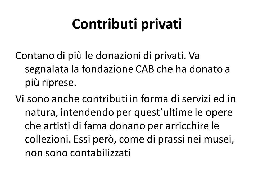 Contributi privati