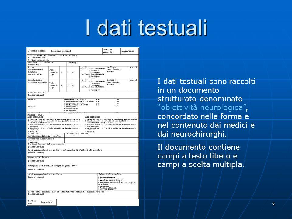 I dati testuali