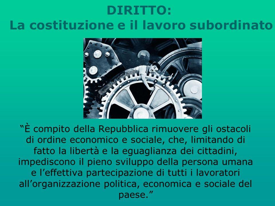 La costituzione e il lavoro subordinato