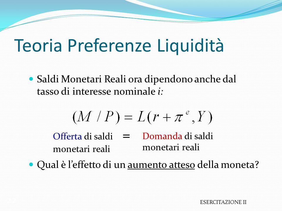 Teoria Preferenze Liquidità