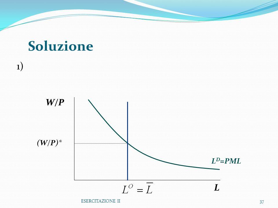 Soluzione 1) W/P (W/P)* LD=PML L ESERCITAZIONE II