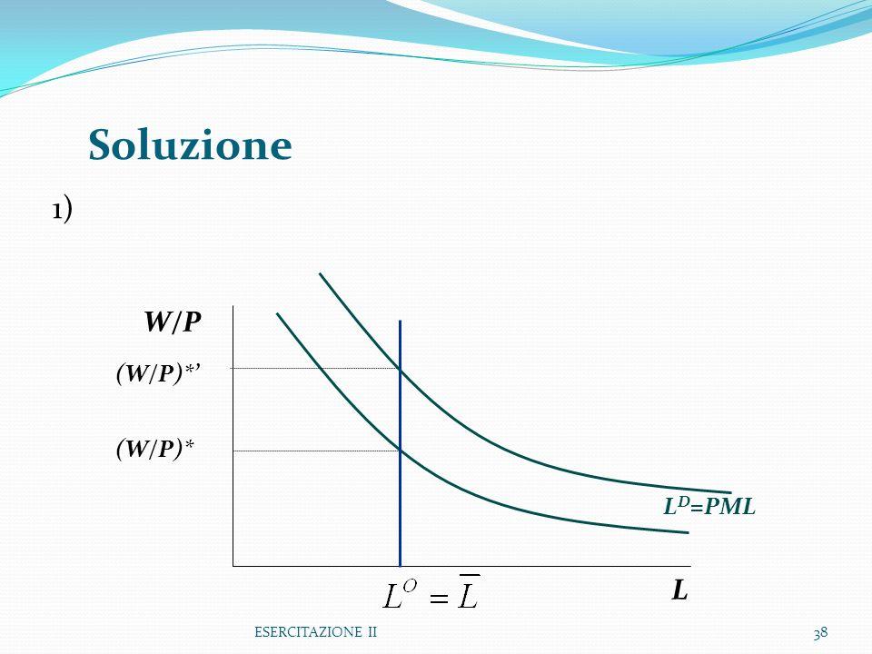Soluzione 1) W/P (W/P)*' (W/P)* LD=PML L ESERCITAZIONE II