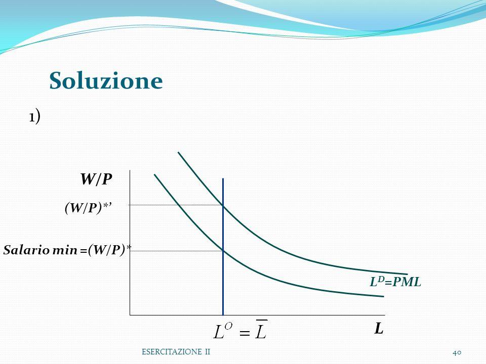 Soluzione 1) W/P (W/P)*' Salario min =(W/P)* LD=PML L ESERCITAZIONE II