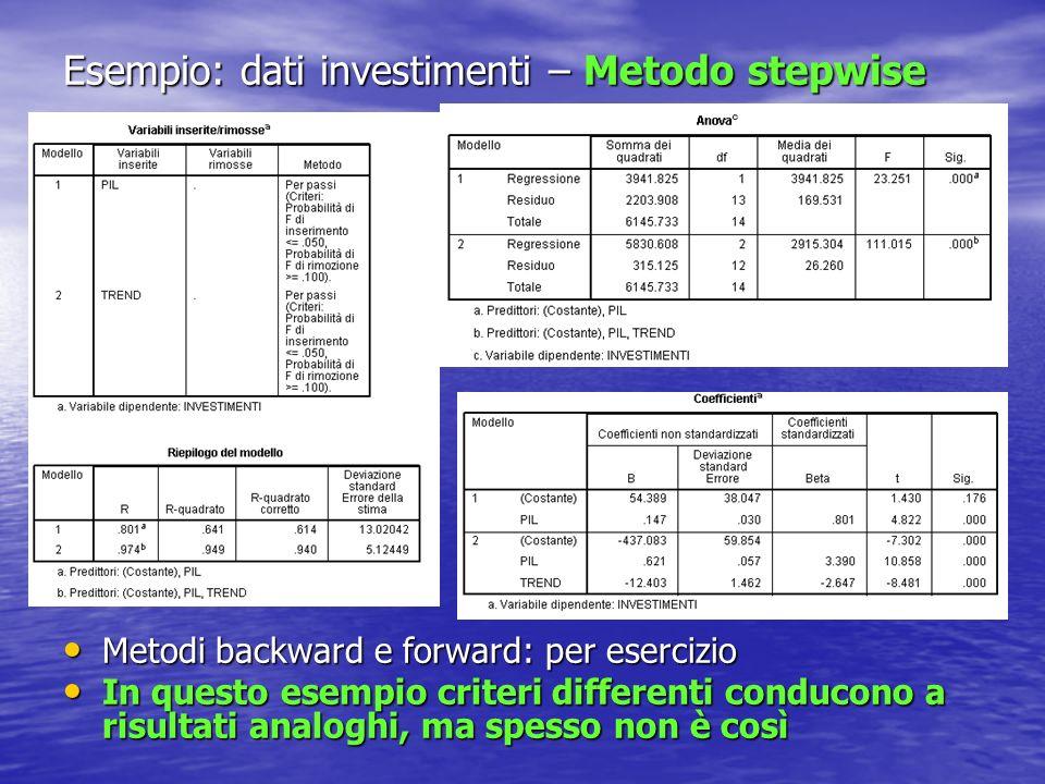 Esempio: dati investimenti – Metodo stepwise