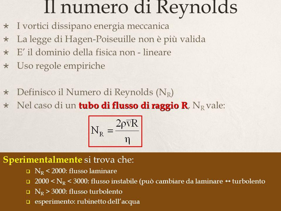Il numero di Reynolds I vortici dissipano energia meccanica