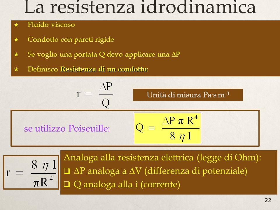 La resistenza idrodinamica