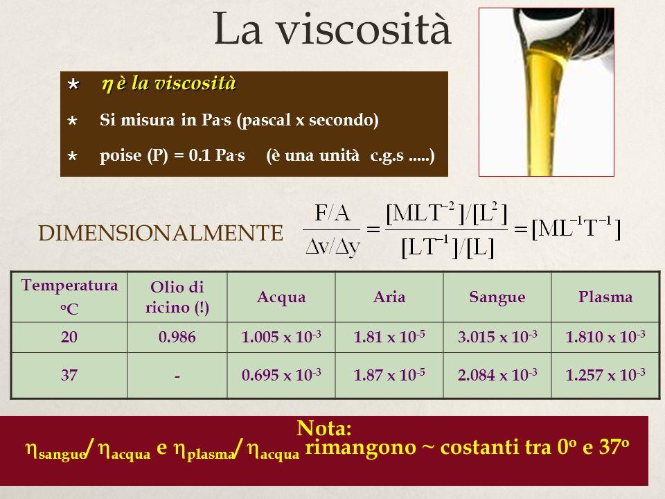 hsangue/ hacqua e hplasma/ hacqua rimangono ~ costanti tra 0o e 37o