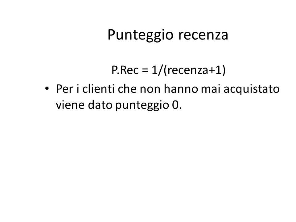 Punteggio recenza P.Rec = 1/(recenza+1)