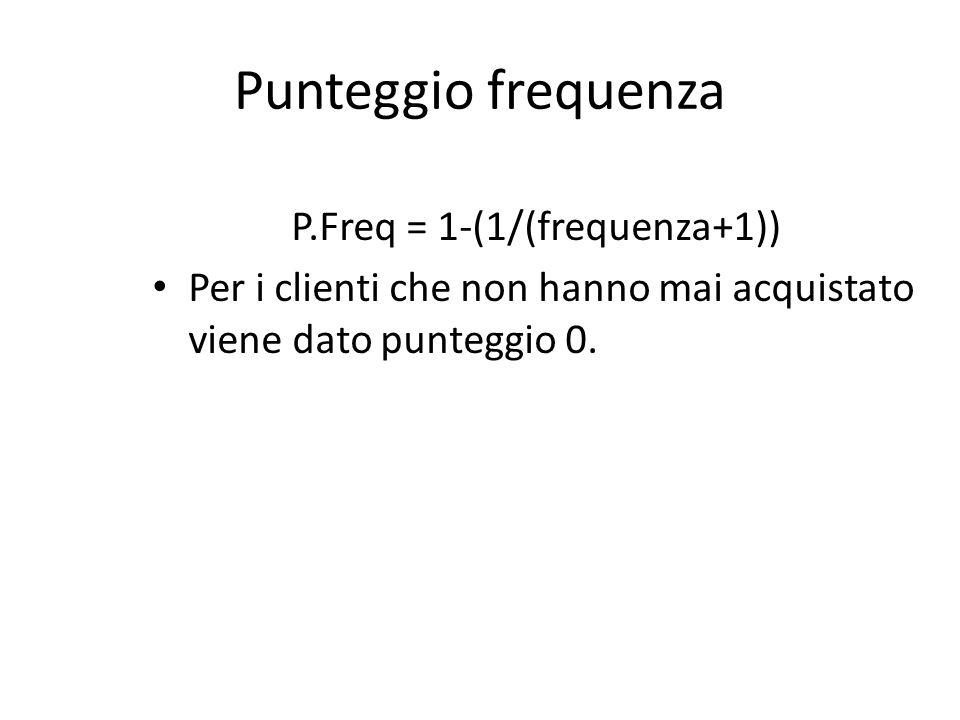 P.Freq = 1-(1/(frequenza+1))