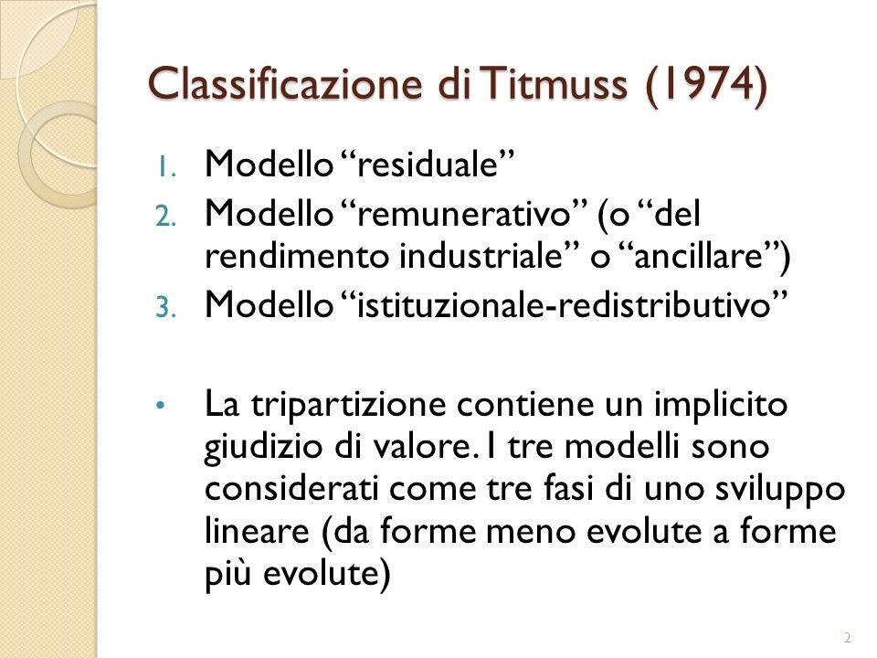 Classificazione di Titmuss (1974)