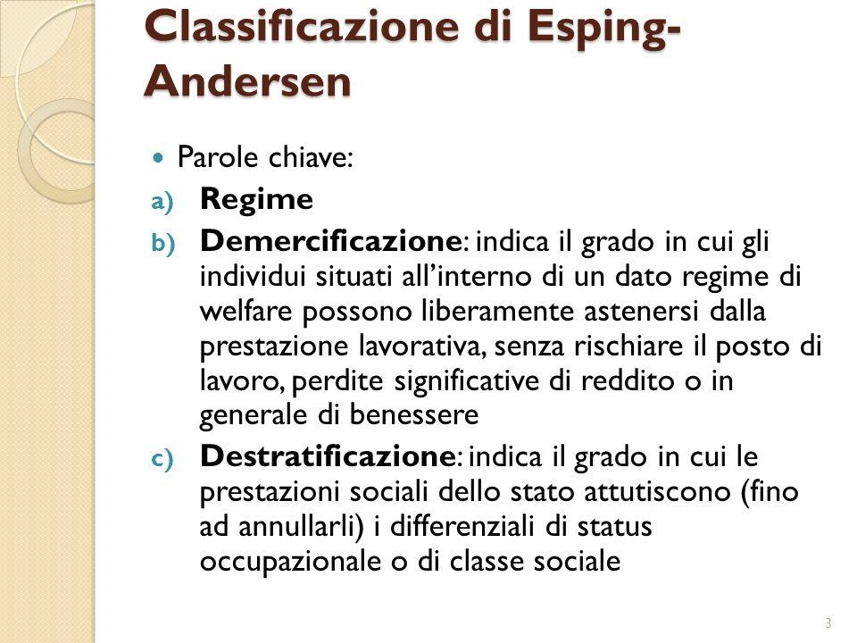 Classificazione di Esping-Andersen