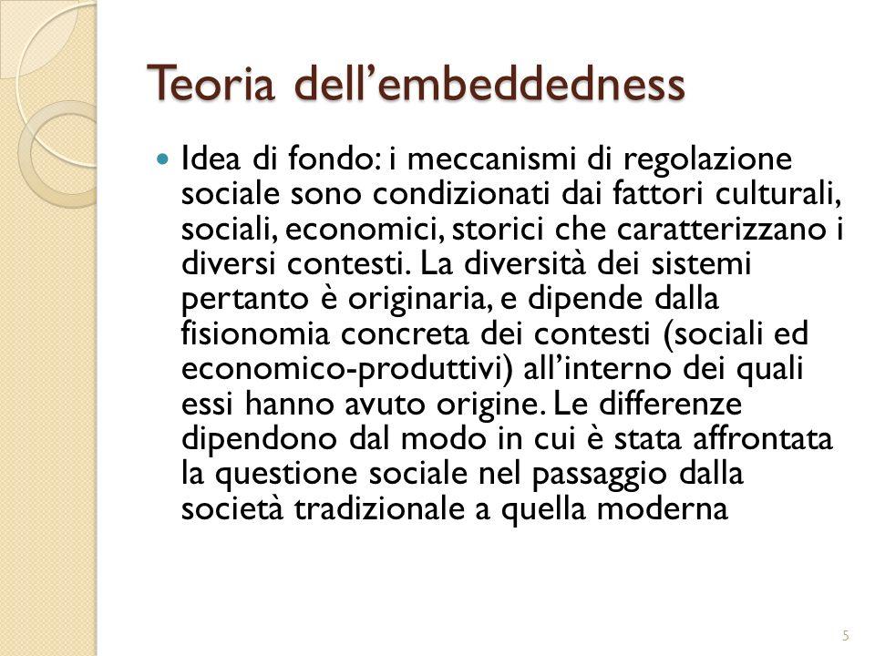 Teoria dell'embeddedness