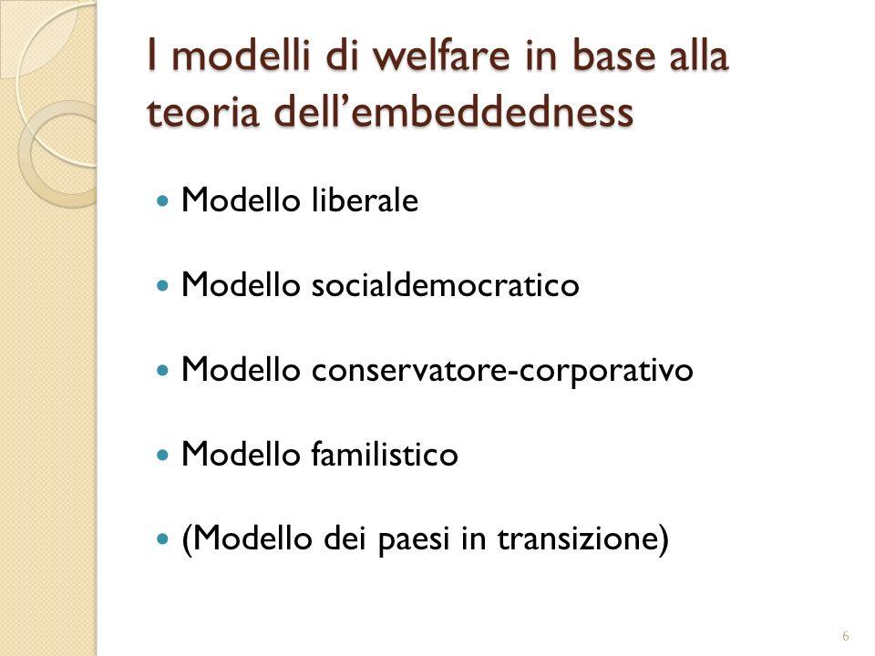 I modelli di welfare in base alla teoria dell'embeddedness