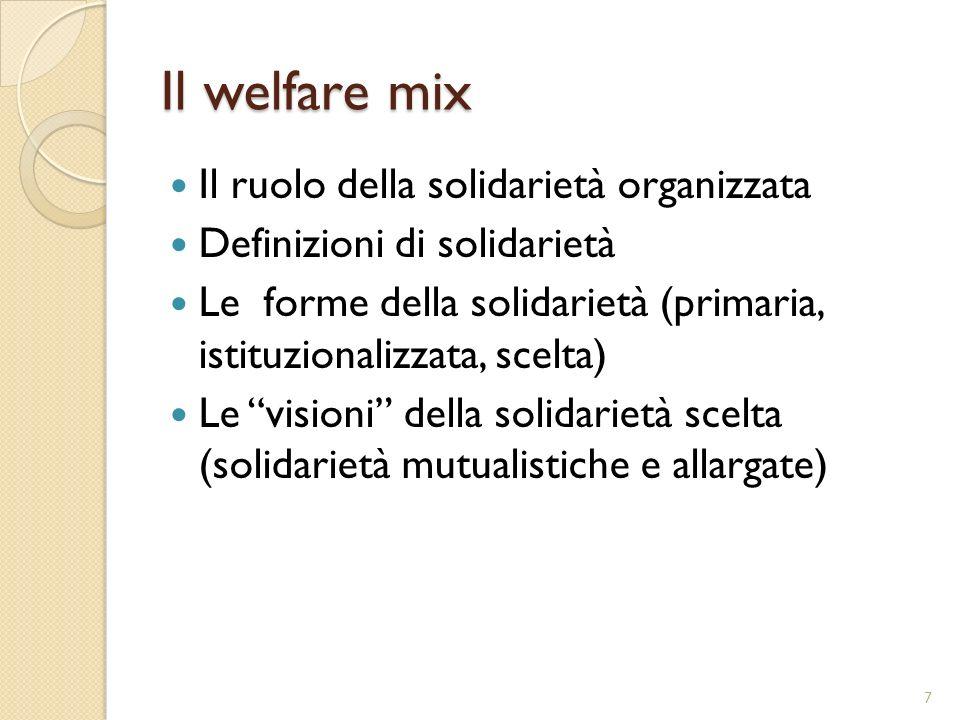Il welfare mix Il ruolo della solidarietà organizzata