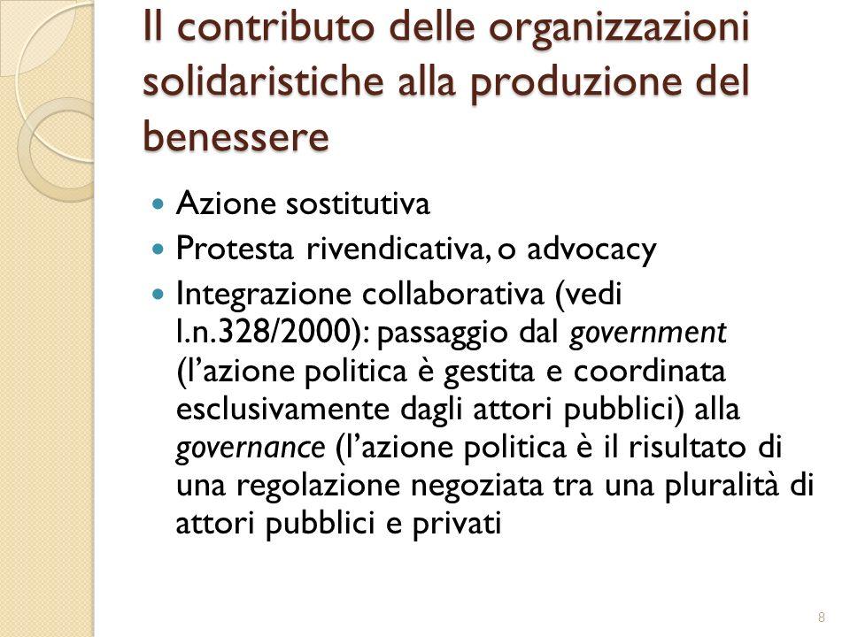 Il contributo delle organizzazioni solidaristiche alla produzione del benessere