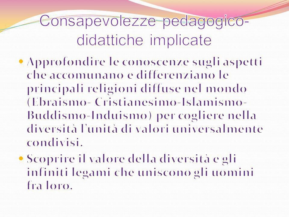 Consapevolezze pedagogico-didattiche implicate