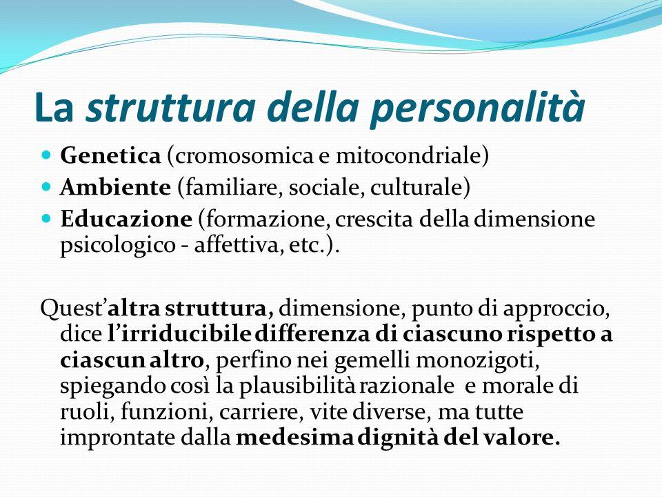La struttura della personalità