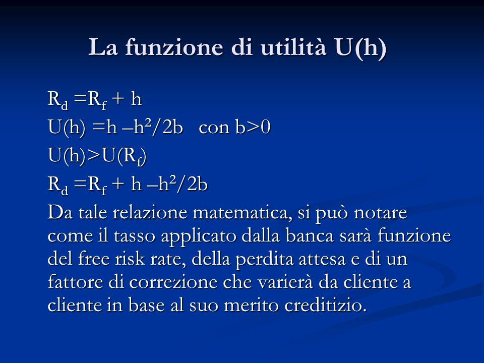La funzione di utilità U(h)
