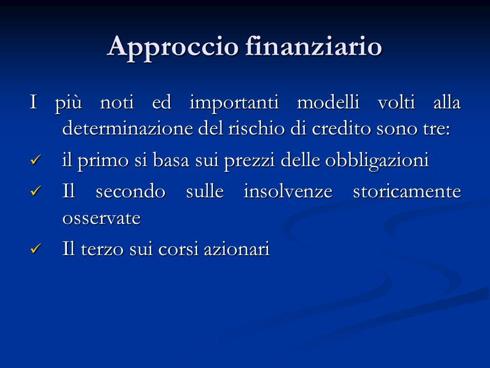 Approccio finanziario