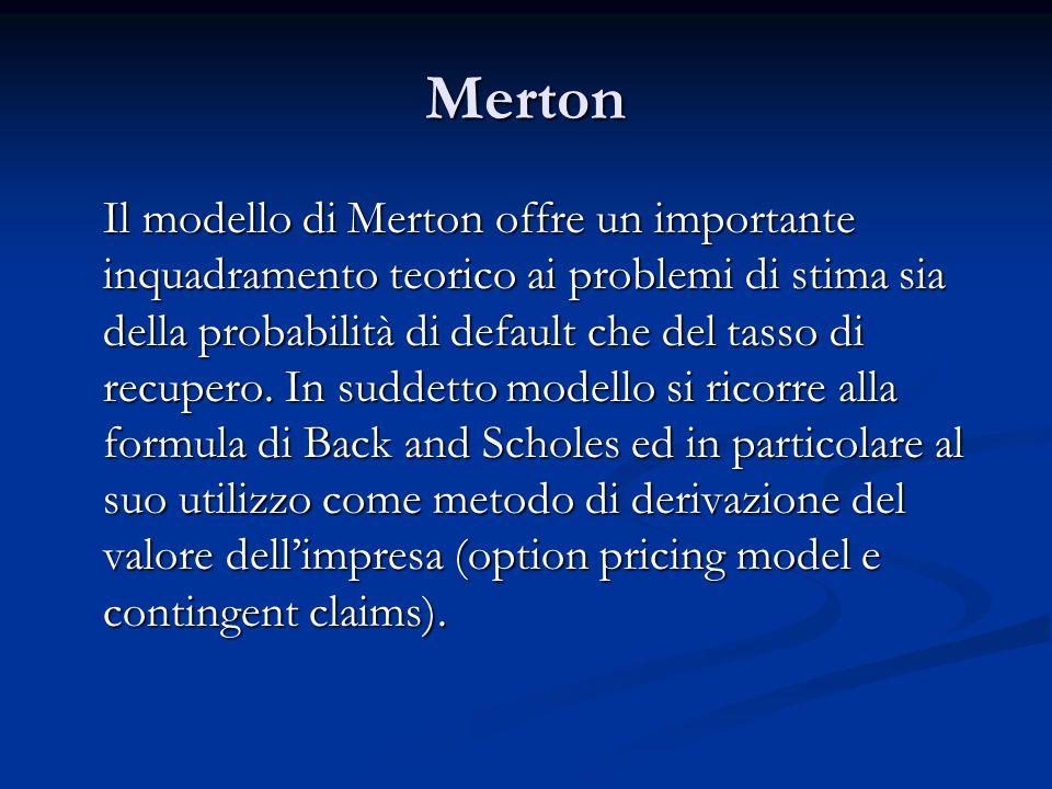 Merton