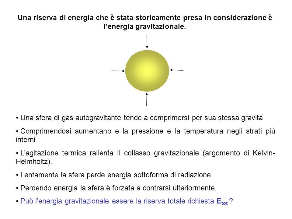 Una riserva di energia che è stata storicamente presa in considerazione è l'energia gravitazionale.
