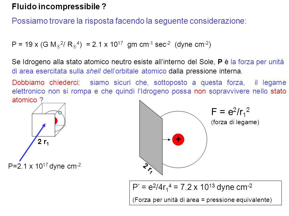 F = e2/r12 (forza di legame) + Fluido incompressibile