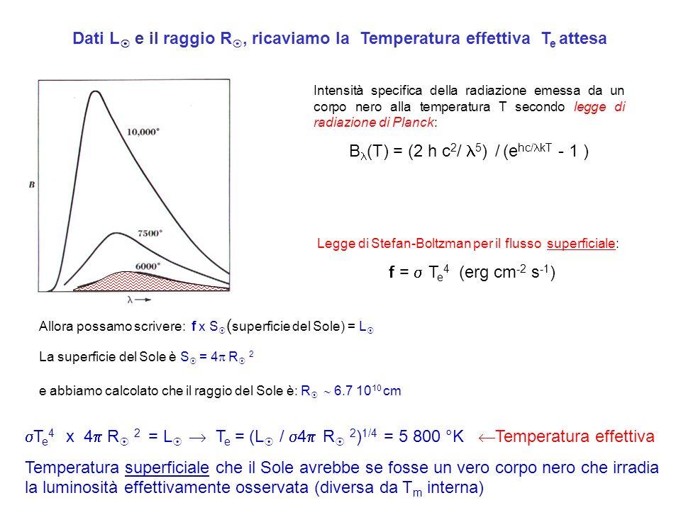 Dati L e il raggio R, ricaviamo la Temperatura effettiva Te attesa
