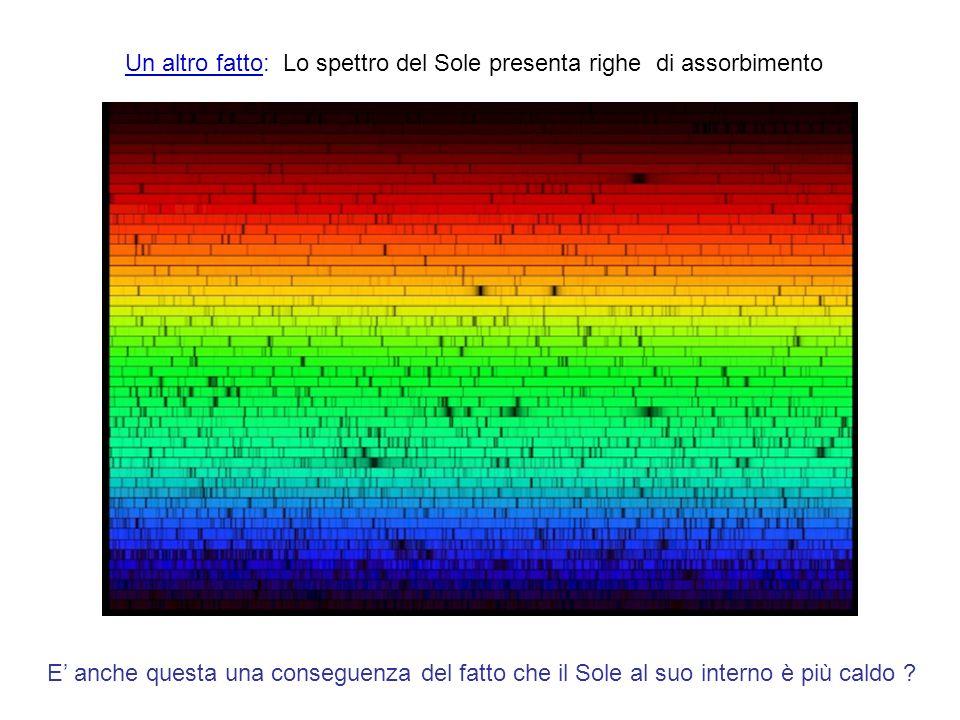 Un altro fatto: Lo spettro del Sole presenta righe di assorbimento