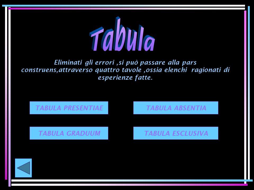 Tabula Eliminati gli errori ,si può passare alla pars construens,attraverso quattro tavole ,ossia elenchi ragionati di esperienze fatte.