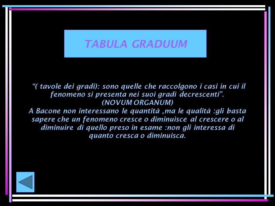 TABULA GRADUUM ( tavole dei gradi): sono quelle che raccolgono i casi in cui il fenomeno si presenta nei suoi gradi decrescenti .