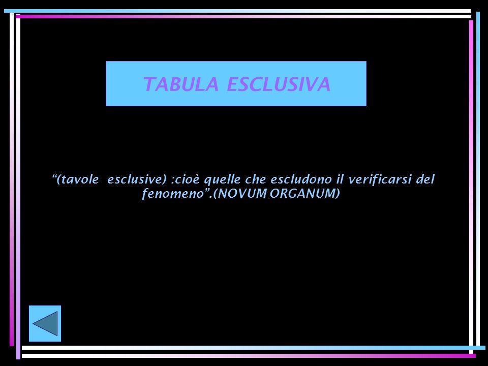 TABULA ESCLUSIVA (tavole esclusive) :cioè quelle che escludono il verificarsi del fenomeno .(NOVUM ORGANUM)