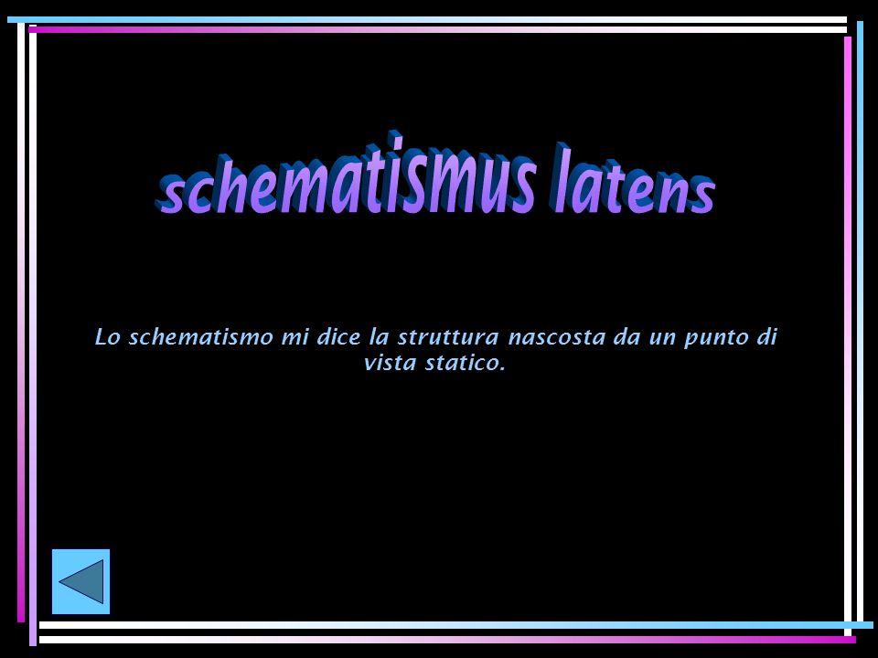 schematismus latens Lo schematismo mi dice la struttura nascosta da un punto di vista statico.
