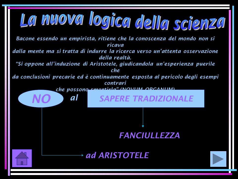 La nuova logica della scienza che possono smentirla .(NOVUM ORGANUM)