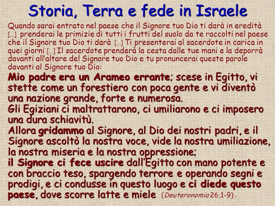 Storia, Terra e fede in Israele
