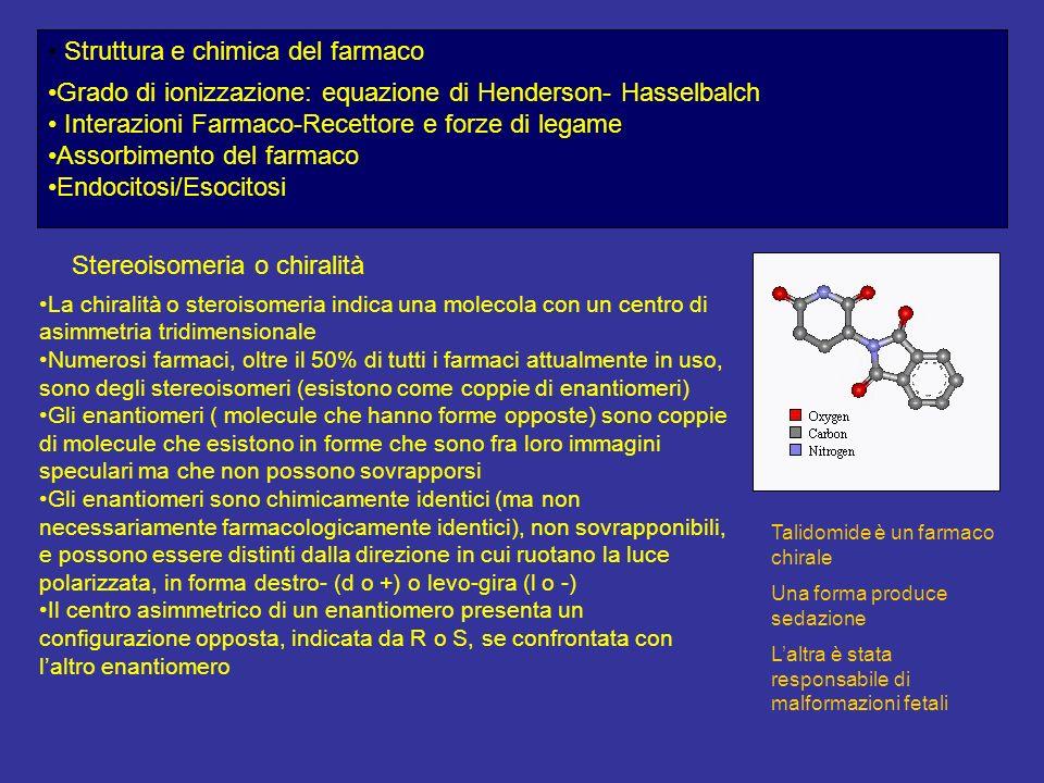 Struttura e chimica del farmaco