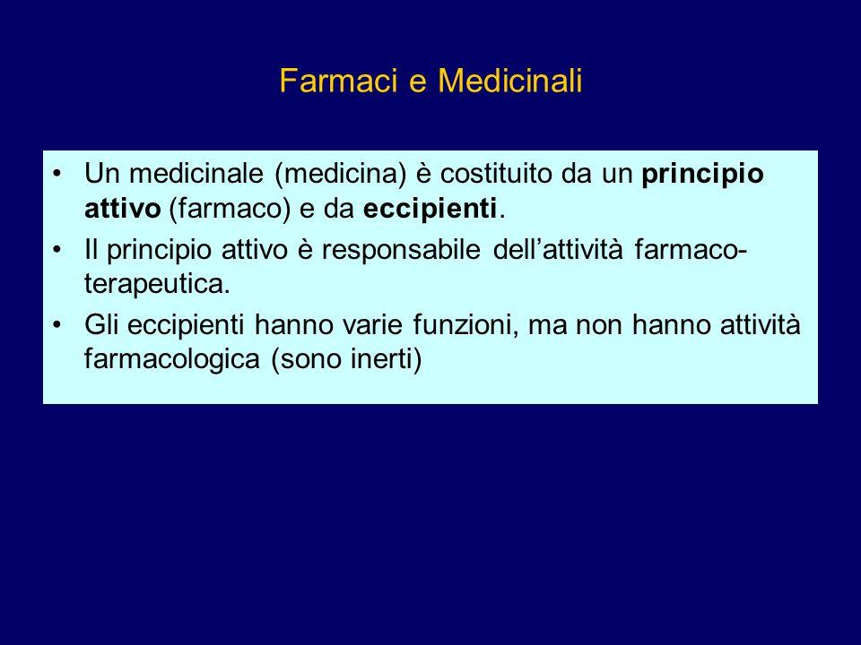 Farmaci e Medicinali Un medicinale (medicina) è costituito da un principio attivo (farmaco) e da eccipienti.