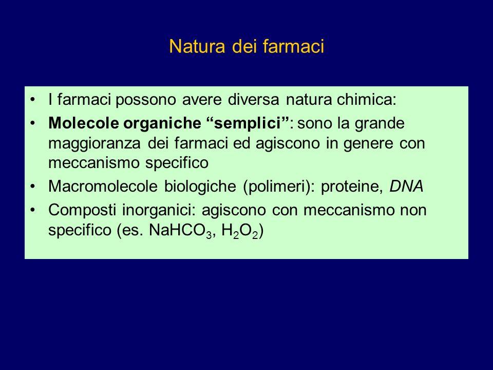 Natura dei farmaci I farmaci possono avere diversa natura chimica: