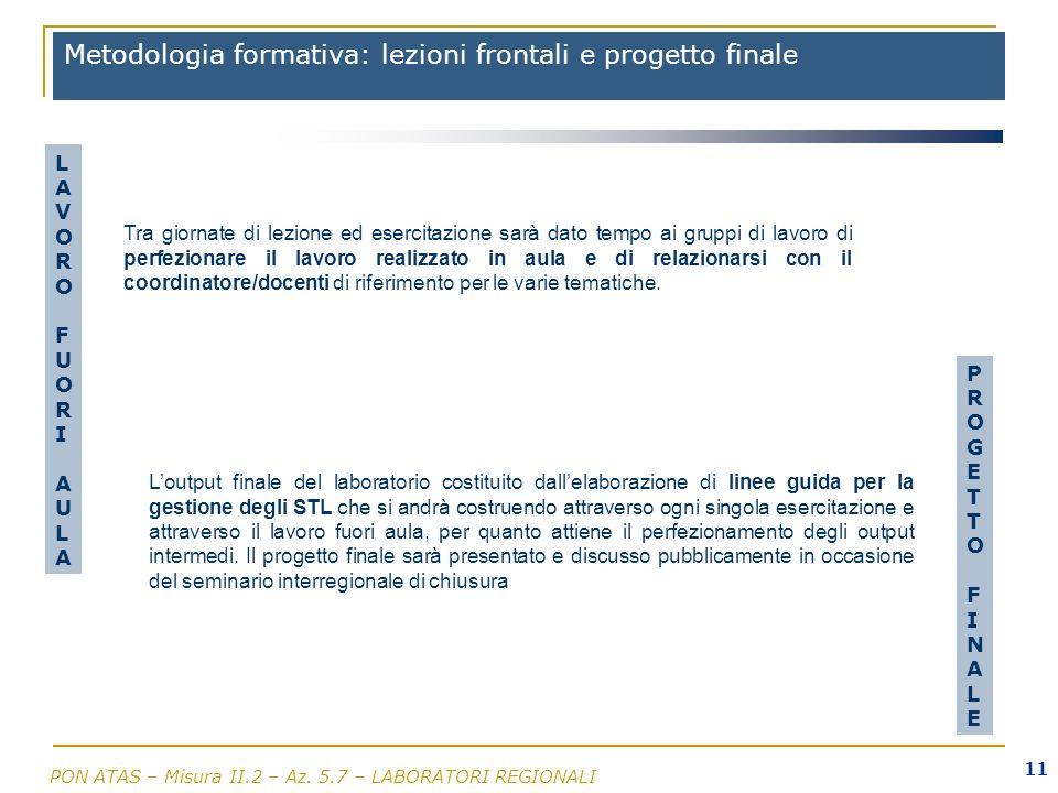 Metodologia formativa: lezioni frontali e progetto finale