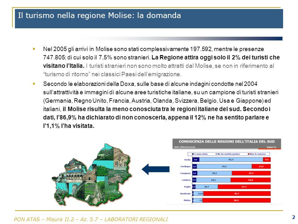 Il turismo nella regione Molise: la domanda