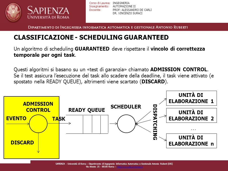 CLASSIFICAZIONE - SCHEDULING GUARANTEED
