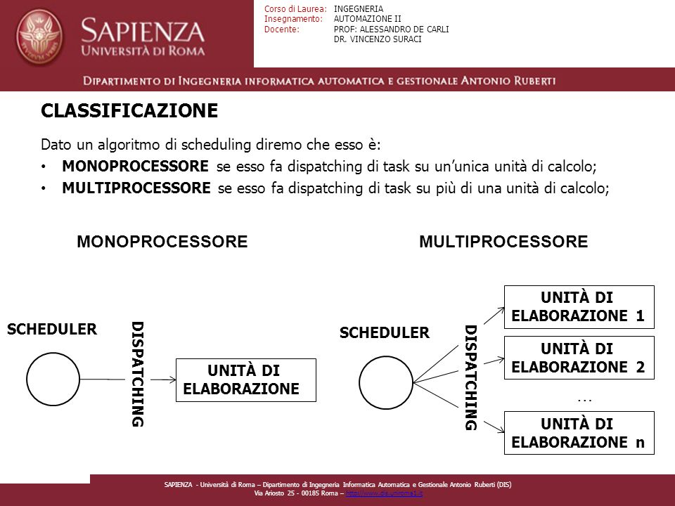 CLASSIFICAZIONE MONOPROCESSORE MULTIPROCESSORE …