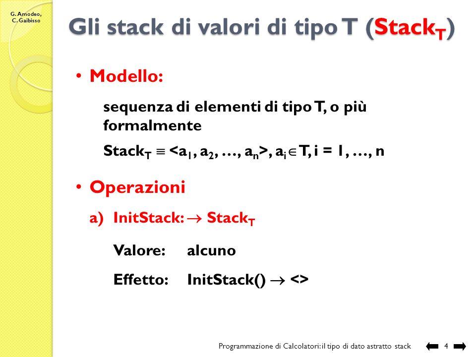 Gli stack di valori di tipo T (StackT)